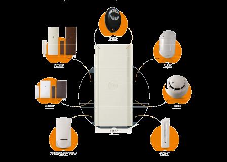 impianti antintrusione con tecnologia wireless